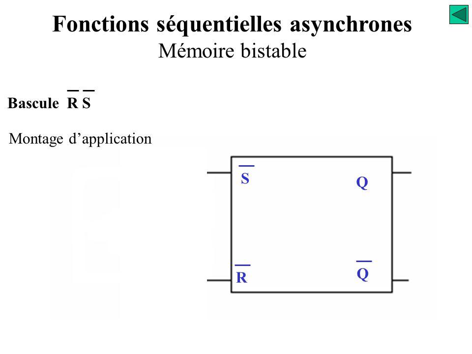 Bascule R S Symbole normalisé E1E1 Q E2E2 Q Q Q S E 2 arrêt = mise à 0 RESET R Fonctions séquentielles asynchrones Mémoire bistable