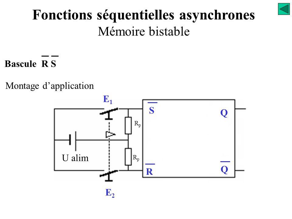 Bascule R S Montage d'application E1E1 Q E2E2 Q RpRp RpRp Fonctions séquentielles asynchrones Mémoire bistable S R