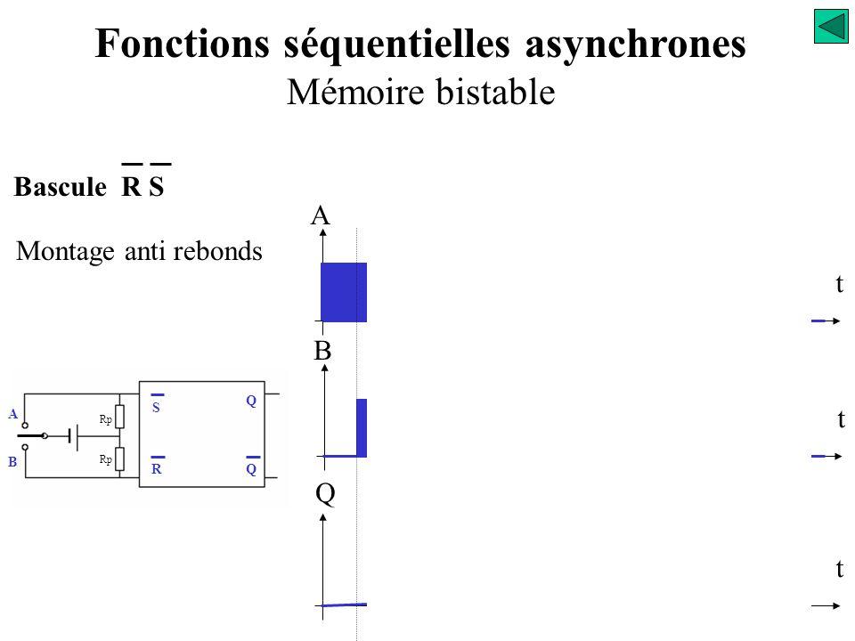 Bascule R S Montage anti rebonds A t t B t Q Fonctions séquentielles asynchrones Mémoire bistable A B Rp Q S RQ