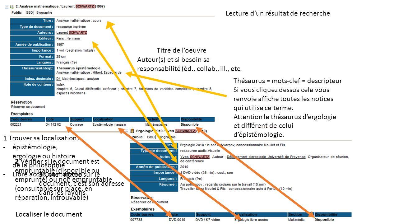 Titre de l'oeuvre Lecture d'un résultat de recherche Auteur(s) et si besoin sa responsabilité (éd., collab., ill., etc. Thésaurus = mots-clef = descri