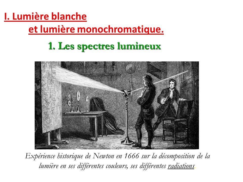 I.Lumière blanche et lumière monochromatique. 1.