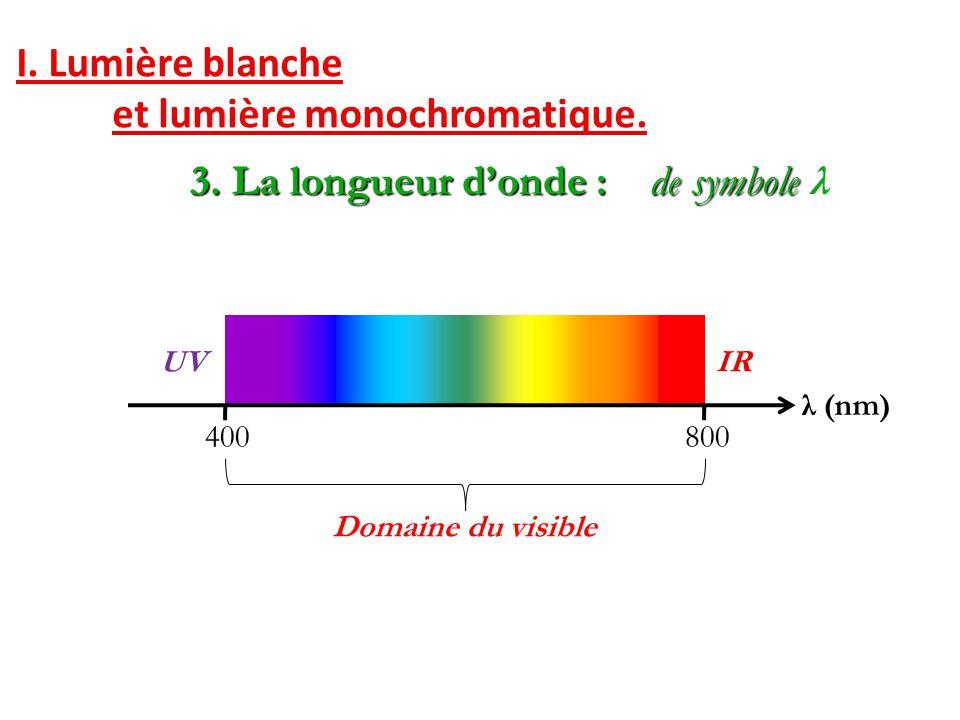 I. Lumière blanche et lumière monochromatique. 3. La longueur d'onde : de symbole 3. La longueur d'onde : de symbole λ 400800 Domaine du visible UVIR