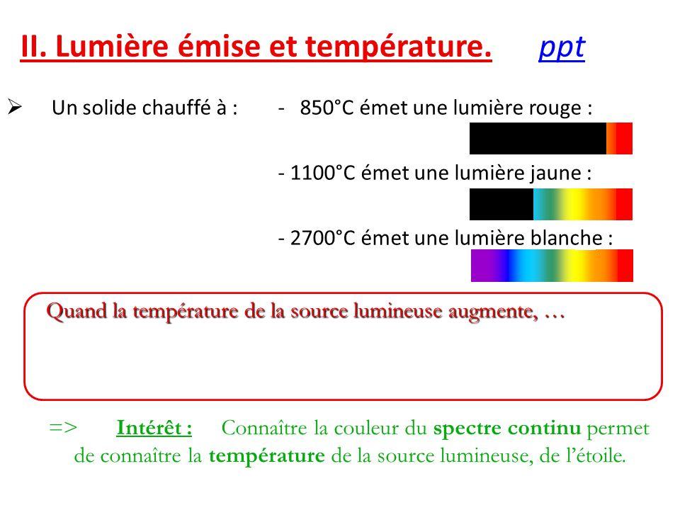II. Lumière émise et température. pptppt  Un solide chauffé à :- 850°C émet une lumière rouge : - 1100°C émet une lumière jaune : - 2700°C émet une l