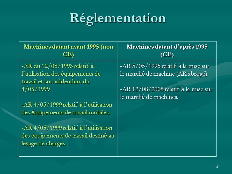 3 Réglementation Machines datant avant 1995 (non CE) Machines datant d ' apr è s 1995 (CE) - AR du 12/08/1993 relatif à l ' utilisation des é quipements de travail et son addendum du 4/05/1999 - AR 4/05/1999 relatif à l ' utilisation des é quipements de travail mobiles.
