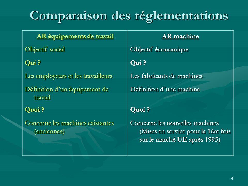 4 Comparaison des réglementations AR é quipements de travail AR machine Objectif social Objectif é conomique Qui .