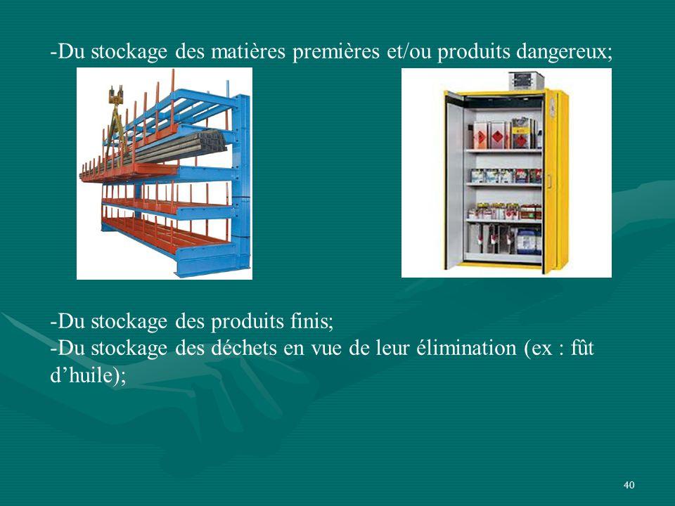 40 -Du stockage des matières premières et/ou produits dangereux; -Du stockage des produits finis; -Du stockage des déchets en vue de leur élimination (ex : fût d'huile);
