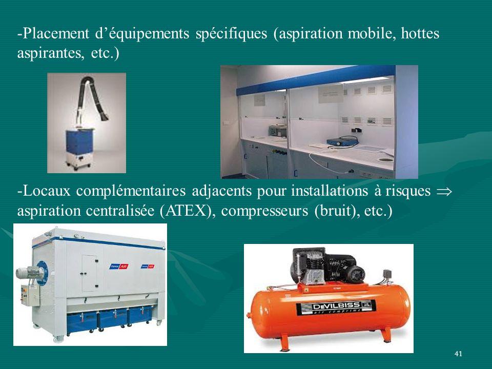 41 -Placement d'équipements spécifiques (aspiration mobile, hottes aspirantes, etc.) -Locaux complémentaires adjacents pour installations à risques  aspiration centralisée (ATEX), compresseurs (bruit), etc.)