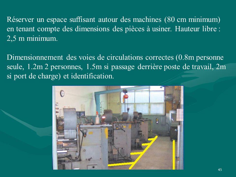 45 Réserver un espace suffisant autour des machines (80 cm minimum) en tenant compte des dimensions des pièces à usiner.