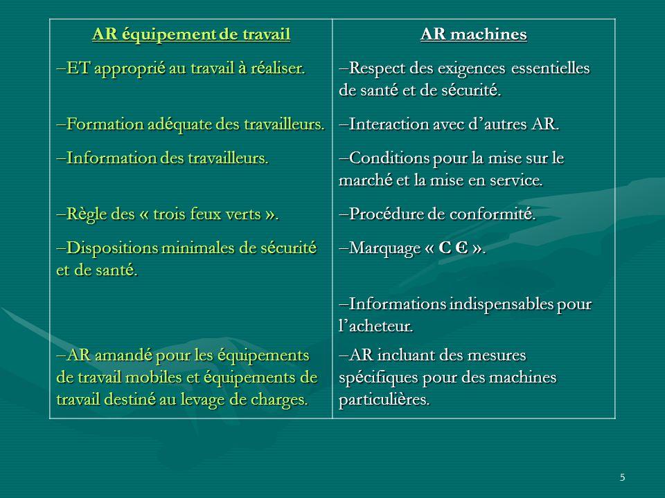 5 AR é quipement de travail AR machines  ET appropri é au travail à r é aliser.