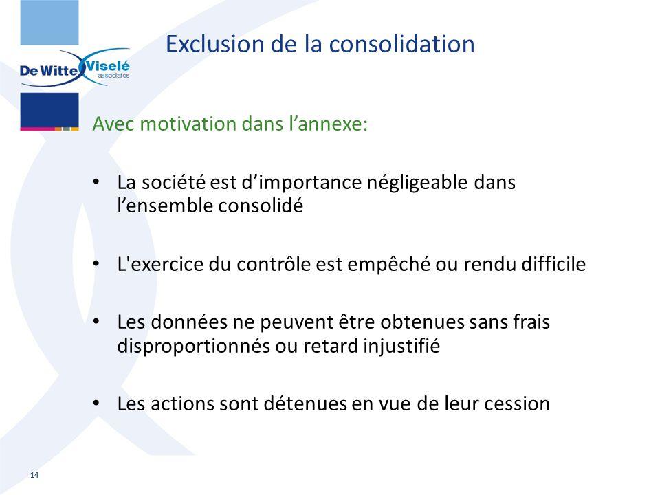 Exclusion de la consolidation Avec motivation dans l'annexe: La société est d'importance négligeable dans l'ensemble consolidé L'exercice du contrôle
