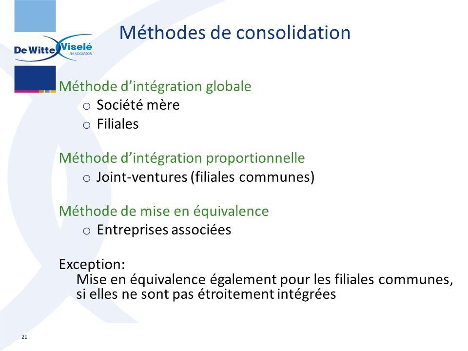 Méthodes de consolidation Méthode d'intégration globale o Société mère o Filiales Méthode d'intégration proportionnelle o Joint-ventures (filiales com