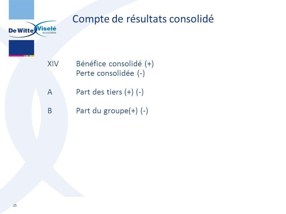 Compte de résultats consolidé XIVBénéfice consolidé (+) Perte consolidée (-) APart des tiers (+) (-) BPart du groupe(+) (-) 25