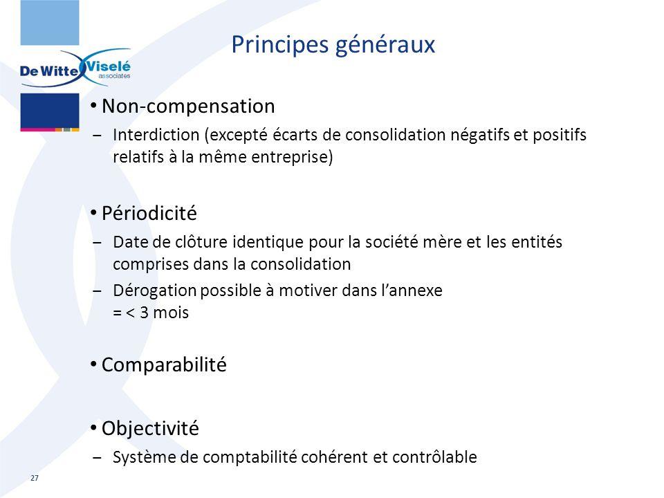 Non-compensation ‒Interdiction (excepté écarts de consolidation négatifs et positifs relatifs à la même entreprise) Périodicité ‒Date de clôture ident