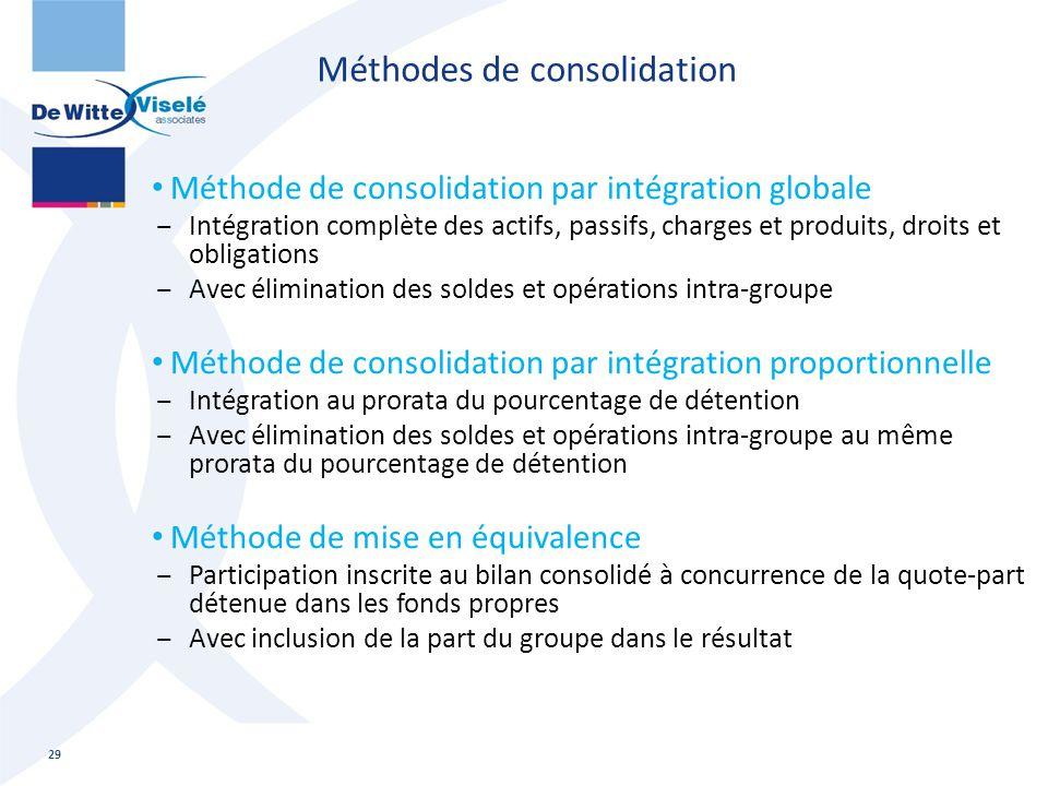 Méthodes de consolidation Méthode de consolidation par intégration globale ‒Intégration complète des actifs, passifs, charges et produits, droits et o