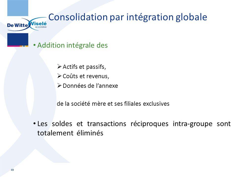 Consolidation par intégration globale Addition intégrale des  Actifs et passifs,  Coûts et revenus,  Données de l'annexe de la société mère et ses