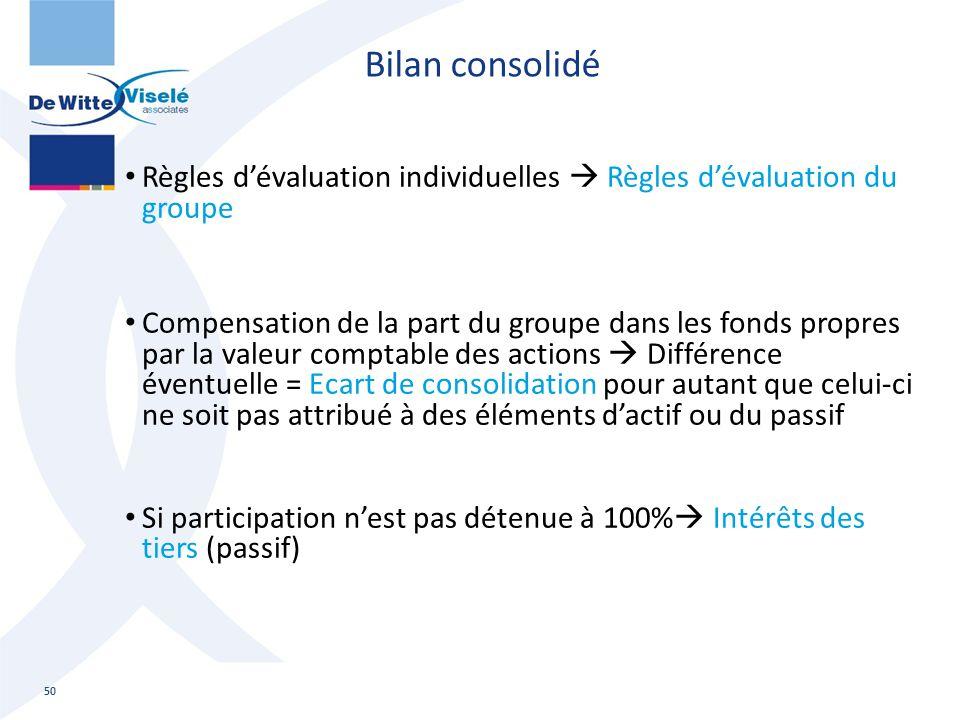 Bilan consolidé Règles d'évaluation individuelles  Règles d'évaluation du groupe Compensation de la part du groupe dans les fonds propres par la vale