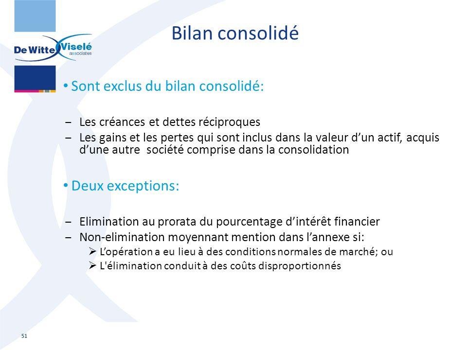 Bilan consolidé Sont exclus du bilan consolidé: ‒Les créances et dettes réciproques ‒Les gains et les pertes qui sont inclus dans la valeur d'un actif
