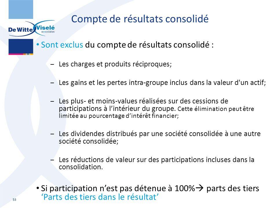 Compte de résultats consolidé Sont exclus du compte de résultats consolidé : ‒Les charges et produits réciproques; ‒Les gains et les pertes intra-grou