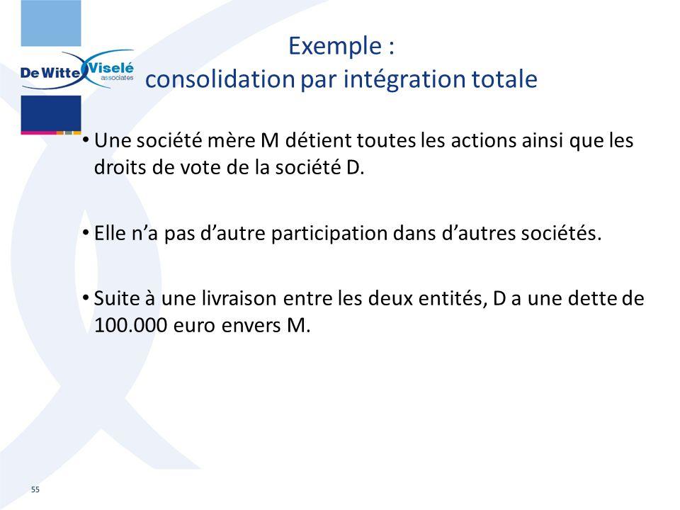 Exemple : consolidation par intégration totale Une société mère M détient toutes les actions ainsi que les droits de vote de la société D. Elle n'a pa