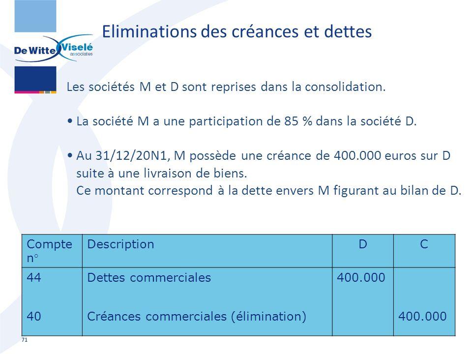 Compte n° DescriptionDC 44 40 Dettes commerciales Créances commerciales (élimination) 400.000 400.000 Les sociétés M et D sont reprises dans la consol