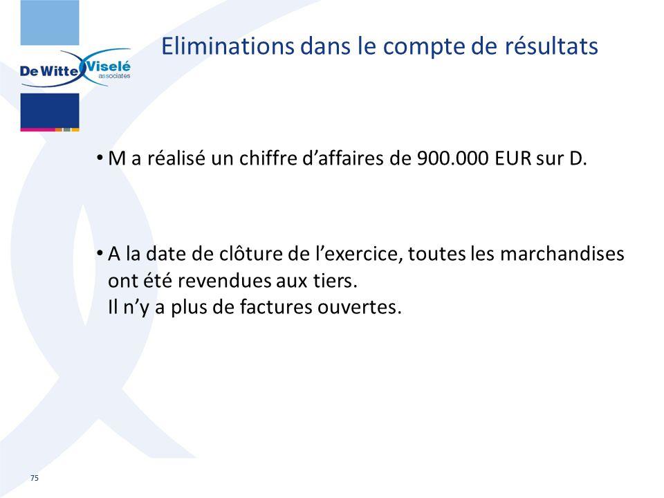 Eliminations dans le compte de résultats M a réalisé un chiffre d'affaires de 900.000 EUR sur D. A la date de clôture de l'exercice, toutes les marcha