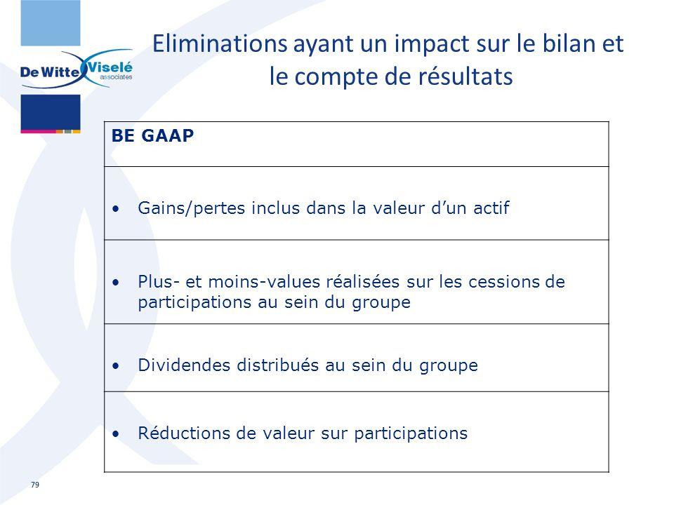 Eliminations ayant un impact sur le bilan et le compte de résultats 79 BE GAAP Gains/pertes inclus dans la valeur d'un actif Plus- et moins-values réa