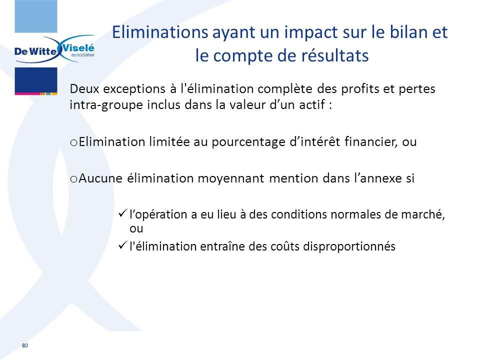 Eliminations ayant un impact sur le bilan et le compte de résultats Deux exceptions à l'élimination complète des profits et pertes intra-groupe inclus