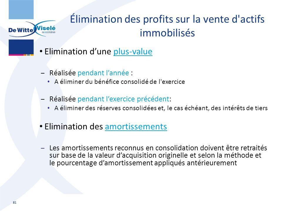 Élimination des profits sur la vente d'actifs immobilisés Elimination d'une plus-value ‒Réalisée pendant l'année : A éliminer du bénéfice consolidé de