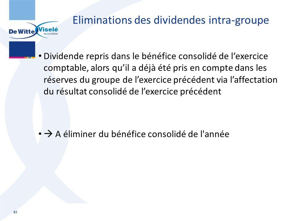 Eliminations des dividendes intra-groupe Dividende repris dans le bénéfice consolidé de l'exercice comptable, alors qu'il a déjà été pris en compte da