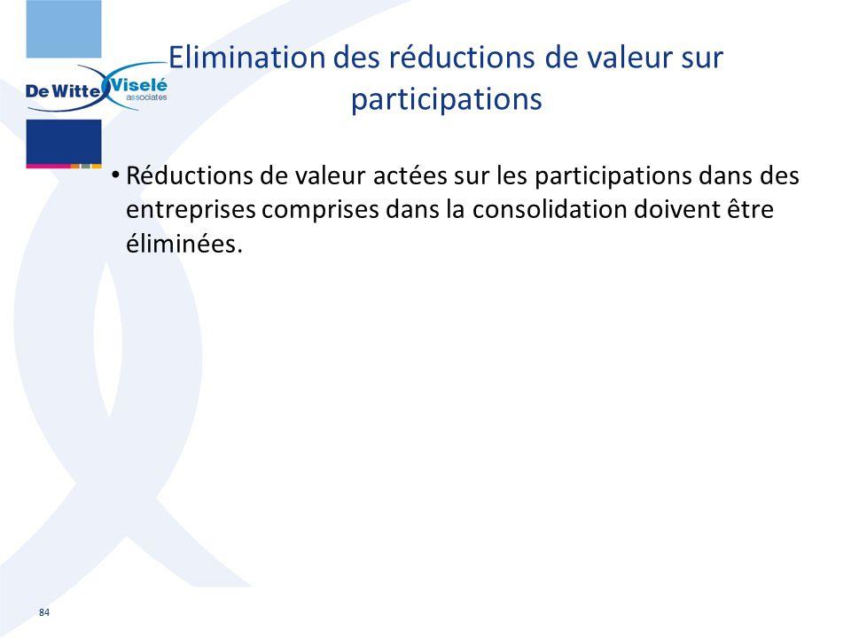 Elimination des réductions de valeur sur participations Réductions de valeur actées sur les participations dans des entreprises comprises dans la cons