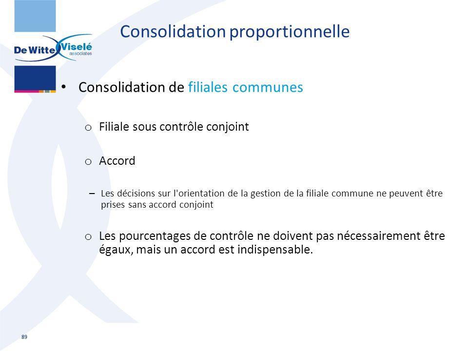 Consolidation proportionnelle Consolidation de filiales communes o Filiale sous contrôle conjoint o Accord – Les décisions sur l'orientation de la ges