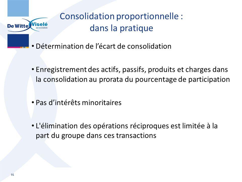 Consolidation proportionnelle : dans la pratique Détermination de l'écart de consolidation Enregistrement des actifs, passifs, produits et charges dan