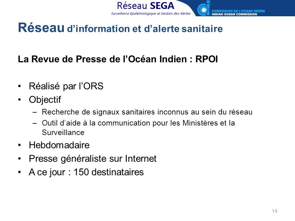 Réseau d'information et d'alerte sanitaire La Revue de Presse de l'Océan Indien : RPOI Réalisé par l'ORS Objectif –Recherche de signaux sanitaires inc