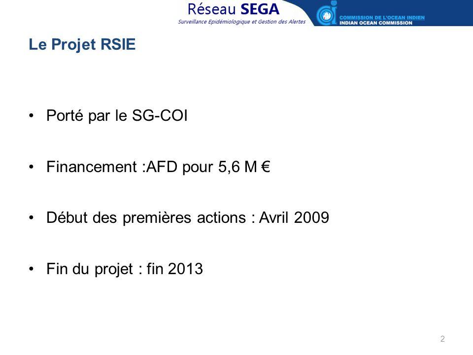 Le Projet RSIE 2 Porté par le SG-COI Financement :AFD pour 5,6 M € Début des premières actions : Avril 2009 Fin du projet : fin 2013