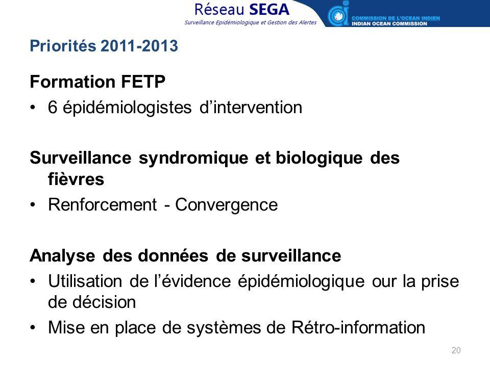 Priorités 2011-2013 20 Formation FETP 6 épidémiologistes d'intervention Surveillance syndromique et biologique des fièvres Renforcement - Convergence