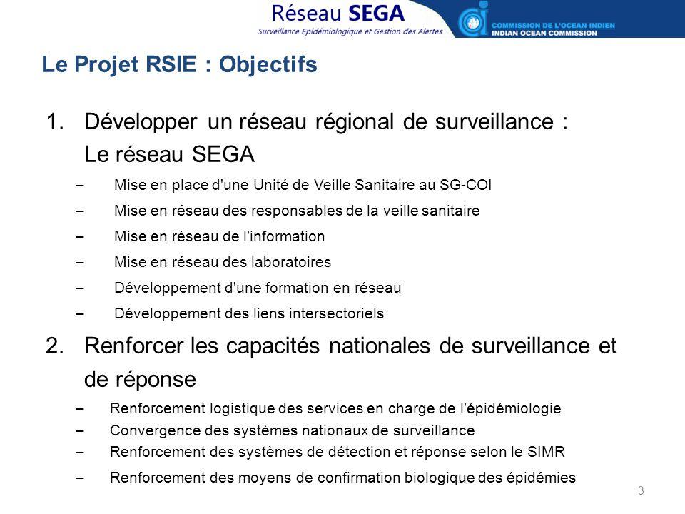 Le Projet RSIE : Objectifs 1.Développer un réseau régional de surveillance : Le réseau SEGA –Mise en place d'une Unité de Veille Sanitaire au SG-COI –