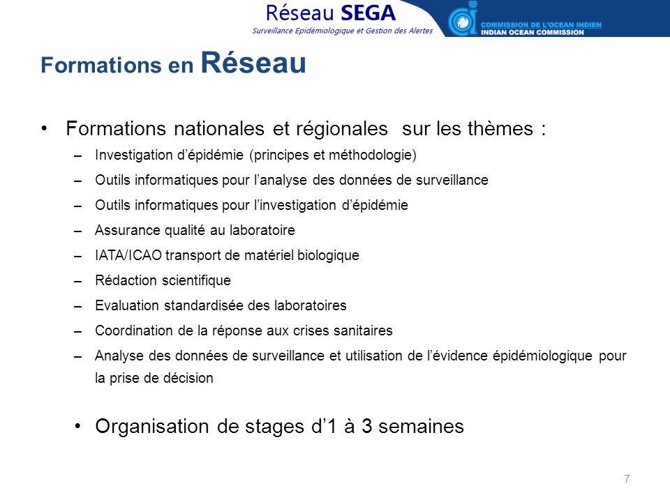 Formations en Réseau Formations nationales et régionales sur les thèmes : –Investigation d'épidémie (principes et méthodologie) –Outils informatiques