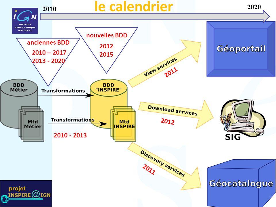2011 2012 2011 2012 2015 2010 – 2017 2013 - 2020 2010 - 2013 nouvelles BDD anciennes BDD le calendrier 2010 2020