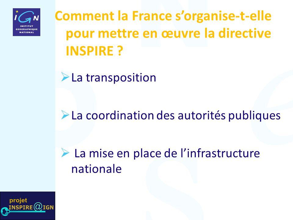 Comment la France s'organise-t-elle pour mettre en œuvre la directive INSPIRE ?  La transposition  La coordination des autorités publiques  La mise