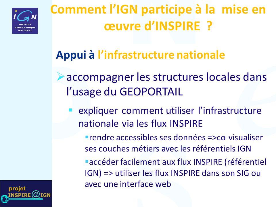 Comment l'IGN participe à la mise en œuvre d'INSPIRE ? Appui à l'infrastructure nationale  accompagner les structures locales dans l'usage du GEOPORT