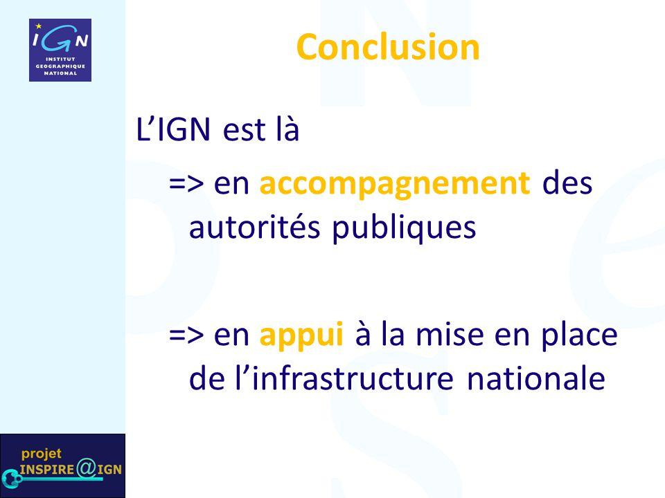 Conclusion L'IGN est là => en accompagnement des autorités publiques => en appui à la mise en place de l'infrastructure nationale