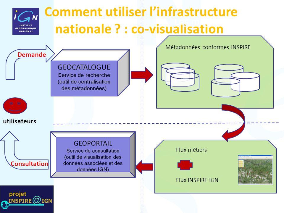 Métadonnées conformes INSPIRE Flux métiers Flux INSPIRE IGN Comment utiliser l'infrastructure nationale ? : co-visualisation Les métadonnées Demande C