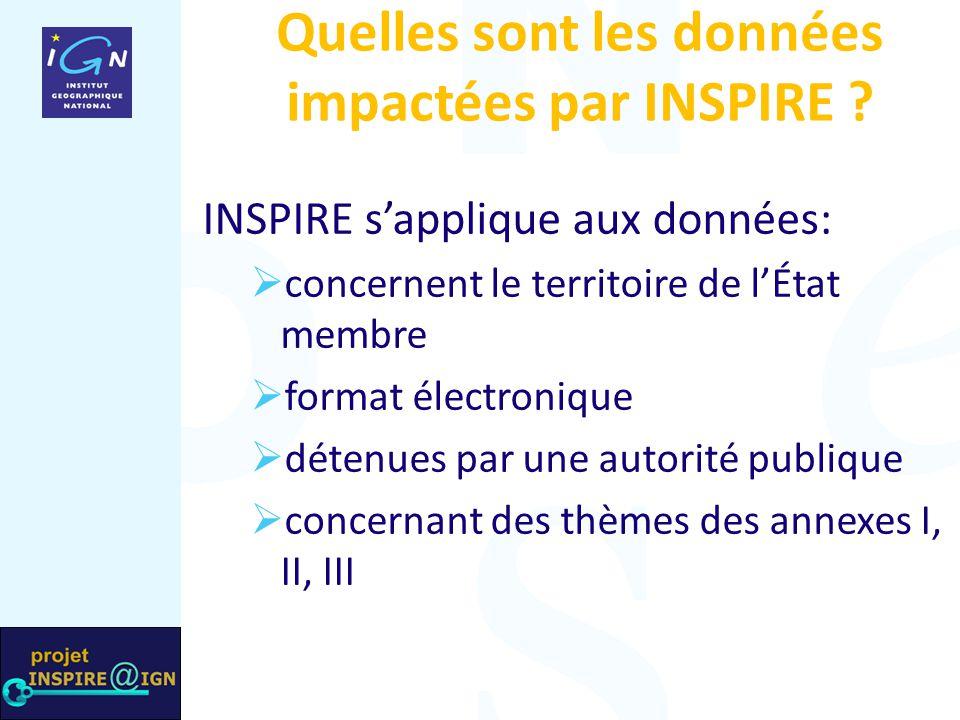 Quelles sont les données impactées par INSPIRE ? INSPIRE s'applique aux données:  concernent le territoire de l'État membre  format électronique  d