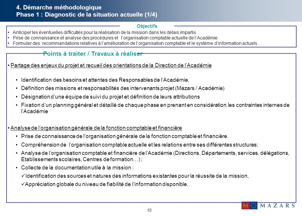 10 4. Démarche méthodologique Phase 1 : Diagnostic de la situation actuelle (1/4) Partage des enjeux du projet et recueil des orientations de la Direc