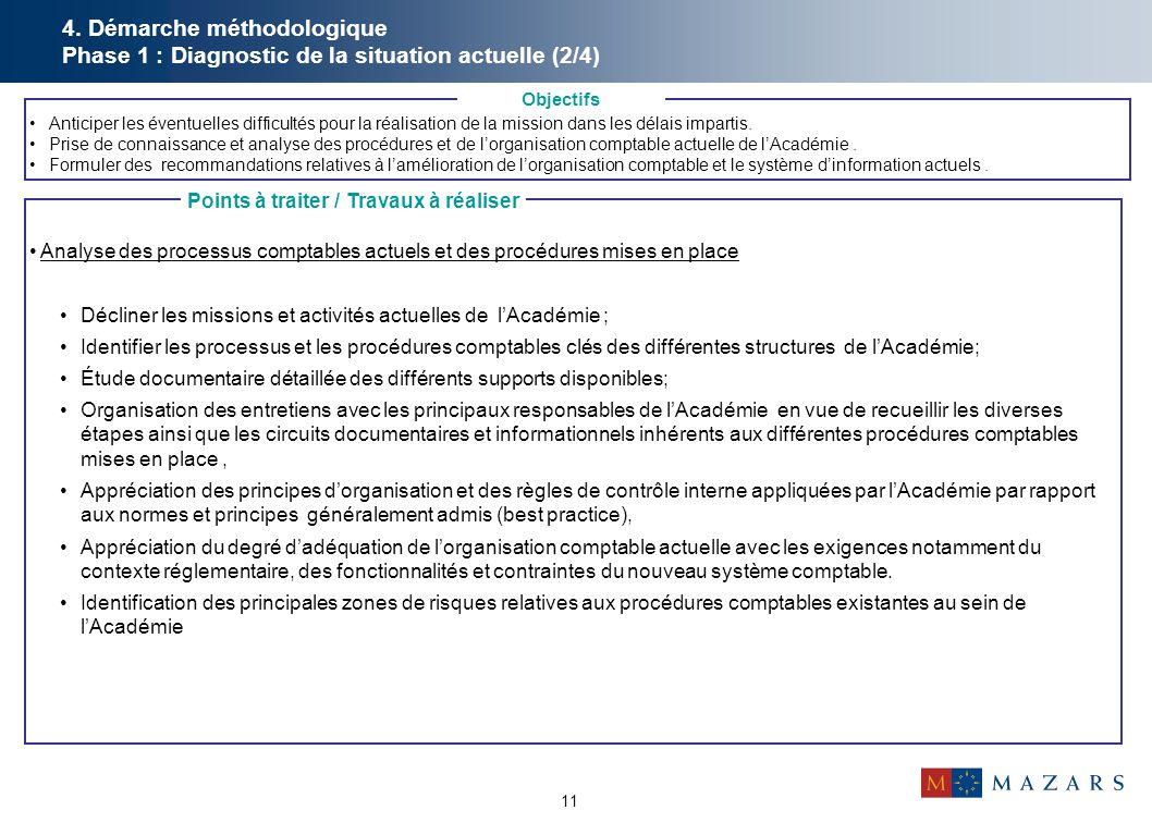 11 4. Démarche méthodologique Phase 1 : Diagnostic de la situation actuelle (2/4) Analyse des processus comptables actuels et des procédures mises en