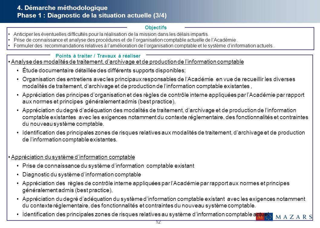 12 4. Démarche méthodologique Phase 1 : Diagnostic de la situation actuelle (3/4) Analyse des modalités de traitement, d'archivage et de production de