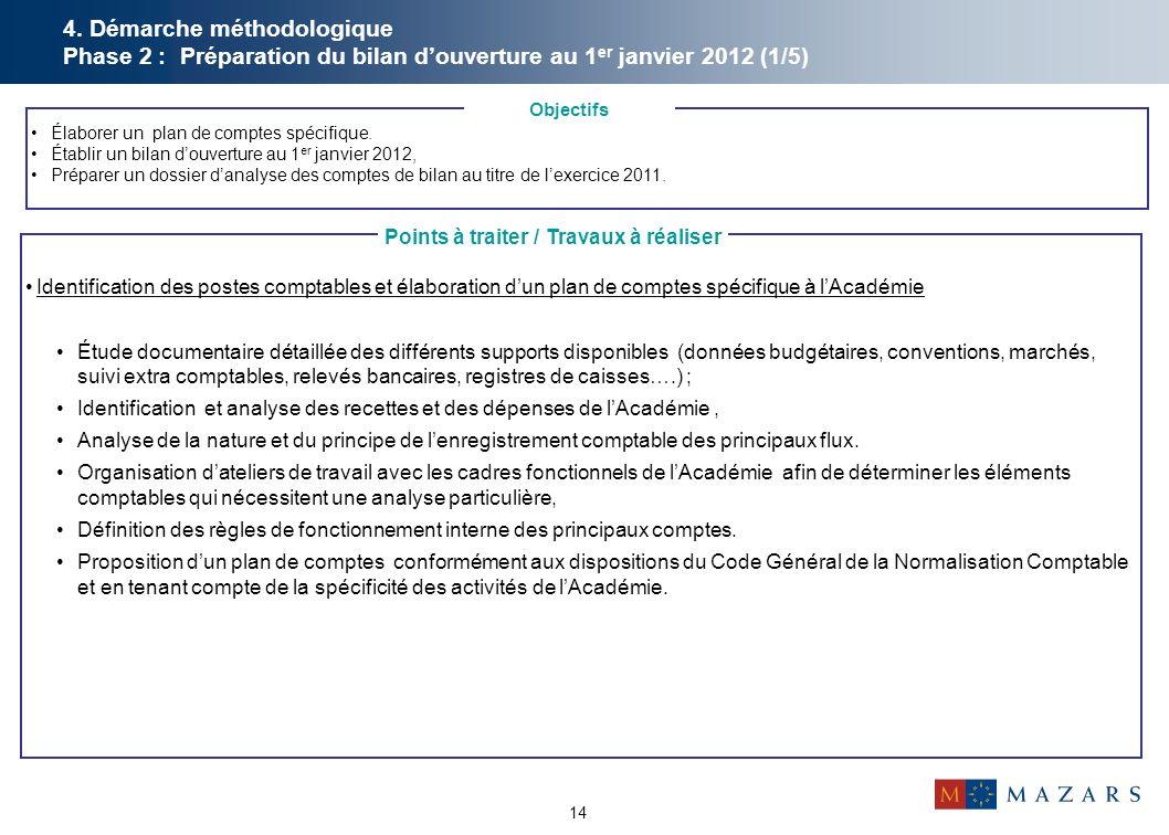 14 4. Démarche méthodologique Phase 2 : Préparation du bilan d'ouverture au 1 er janvier 2012 (1/5) Identification des postes comptables et élaboratio