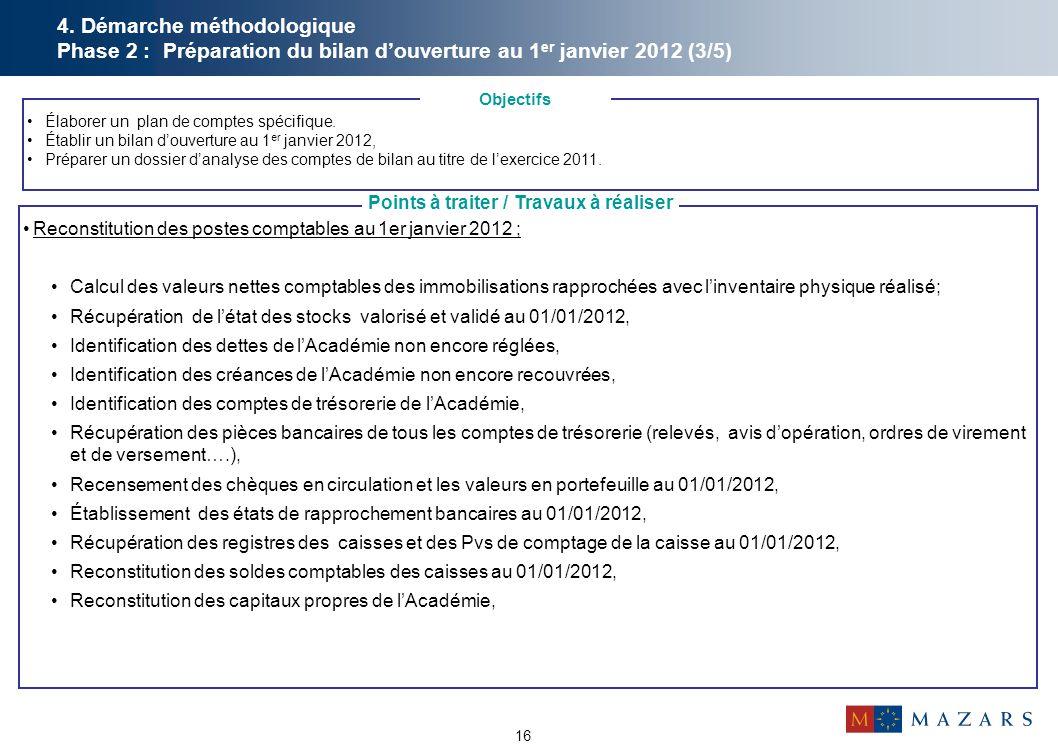 16 4. Démarche méthodologique Phase 2 : Préparation du bilan d'ouverture au 1 er janvier 2012 (3/5) Reconstitution des postes comptables au 1er janvie