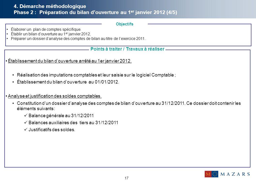 17 4. Démarche méthodologique Phase 2 : Préparation du bilan d'ouverture au 1 er janvier 2012 (4/5) Établissement du bilan d'ouverture arrêté au 1er j