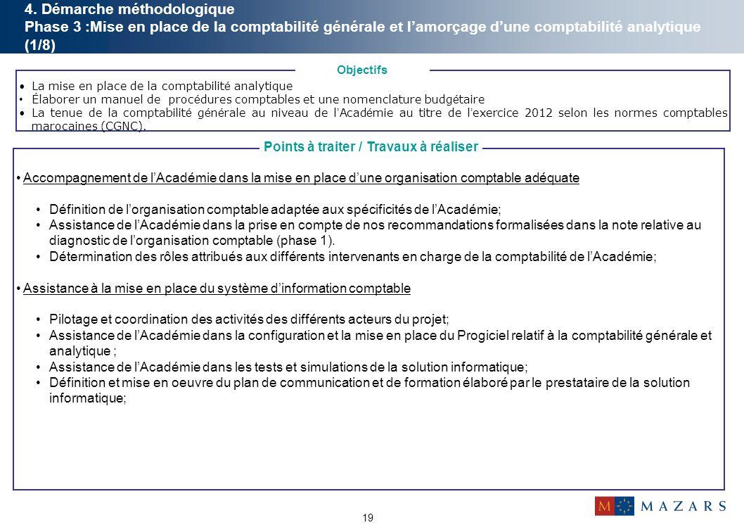 19 4. Démarche méthodologique Phase 3 :Mise en place de la comptabilité générale et l'amorçage d'une comptabilité analytique (1/8) Accompagnement de l